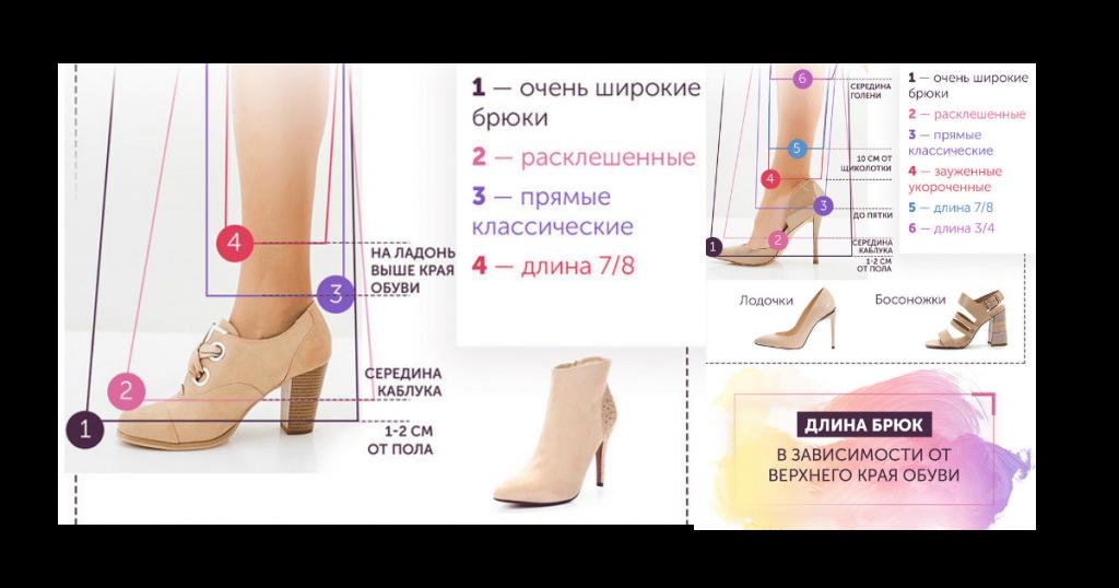 комбинация длины брюк и каблука2