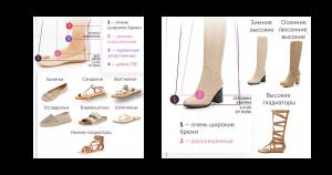 комбинация длины брюк и каблука3