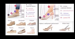 комбинация длины брюк и каблука